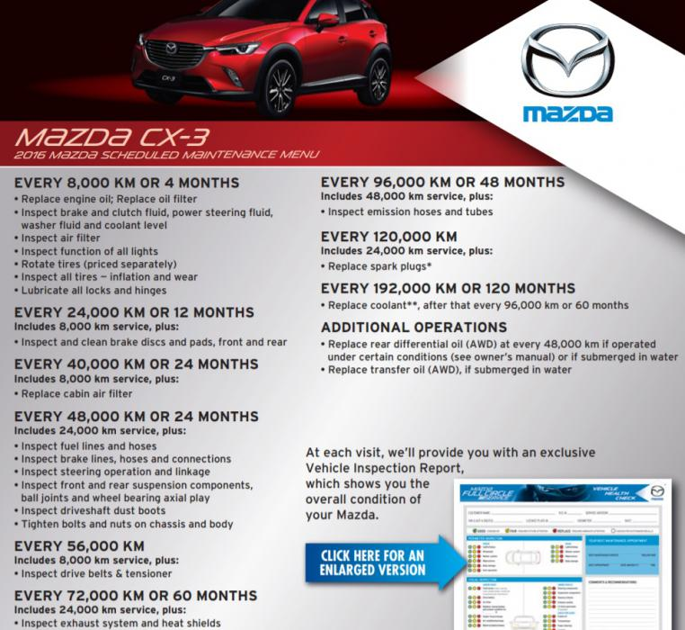 Brake fluid level warning light - Mazda CX3 Forum